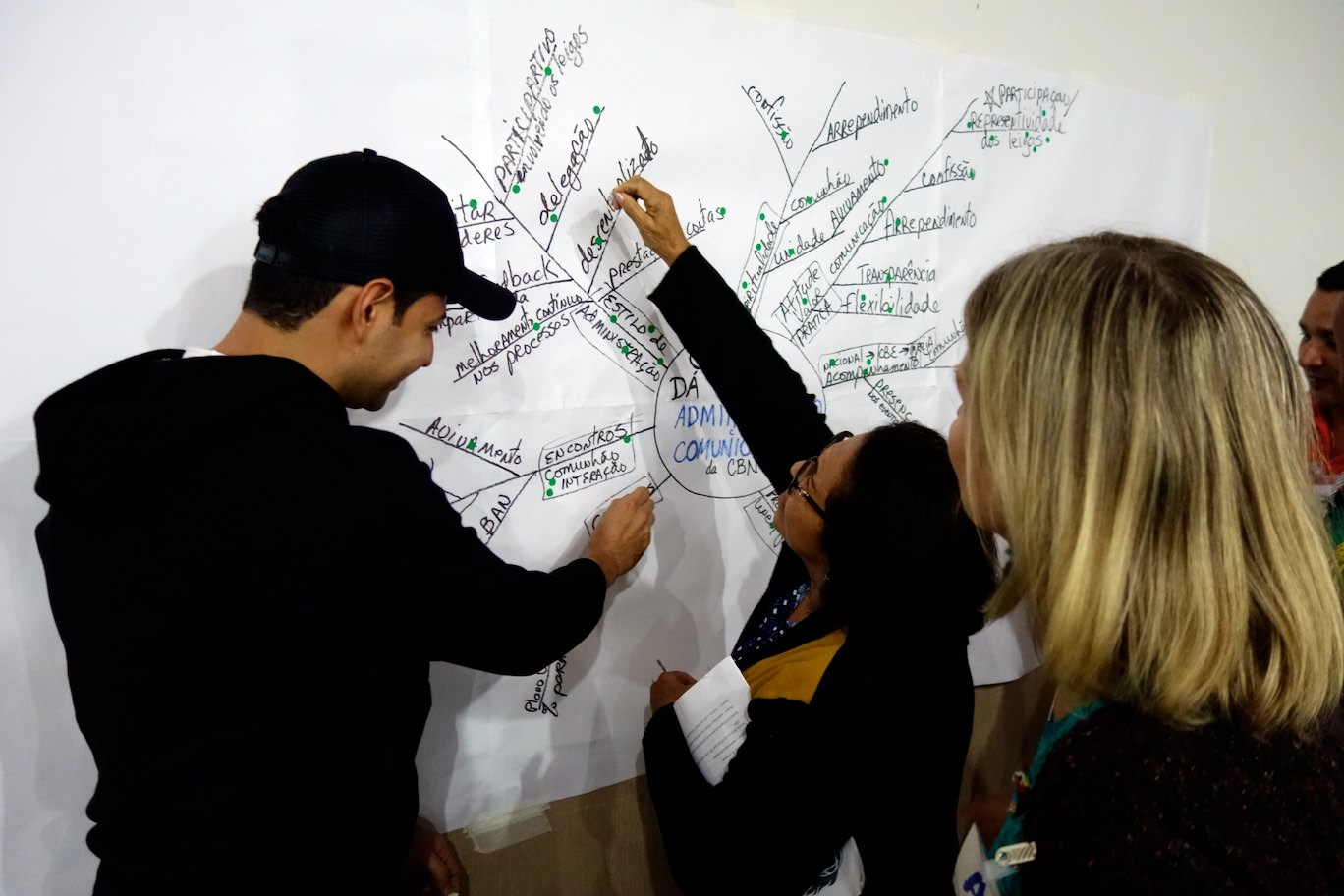 State convention exec. ministers building their mind map of best practices in administration & communication