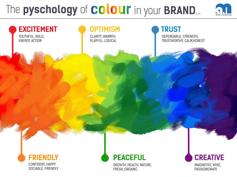 Colour-psychology.jpg