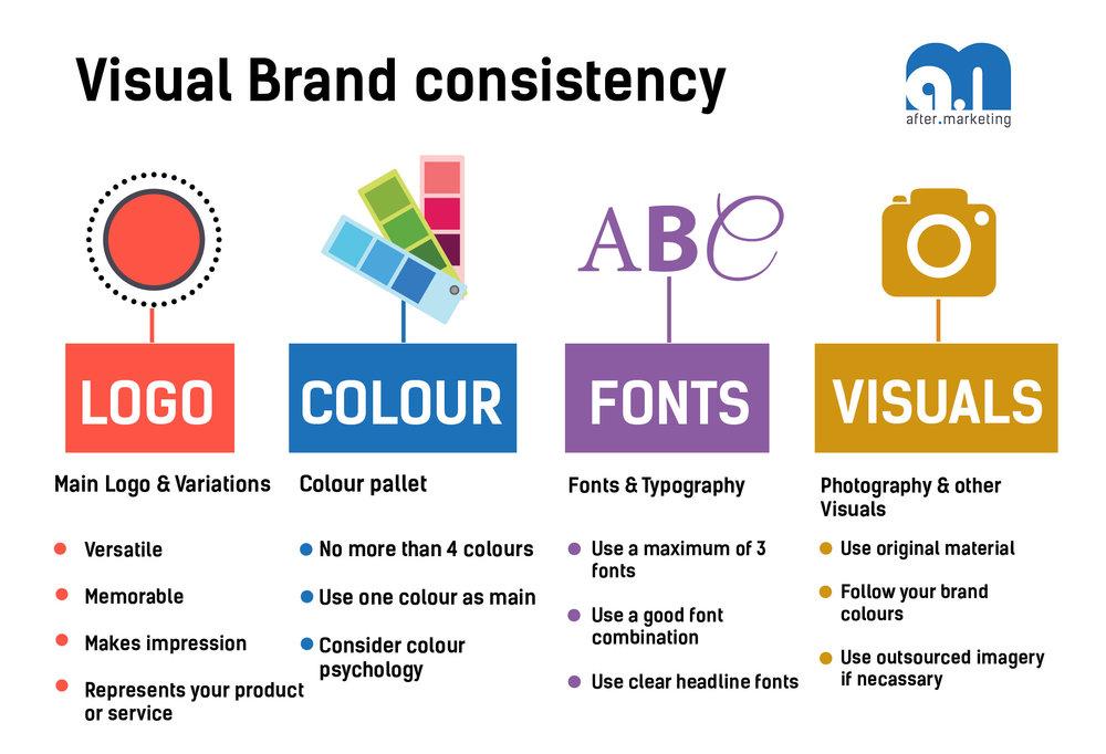 Visual-Branding.jpg