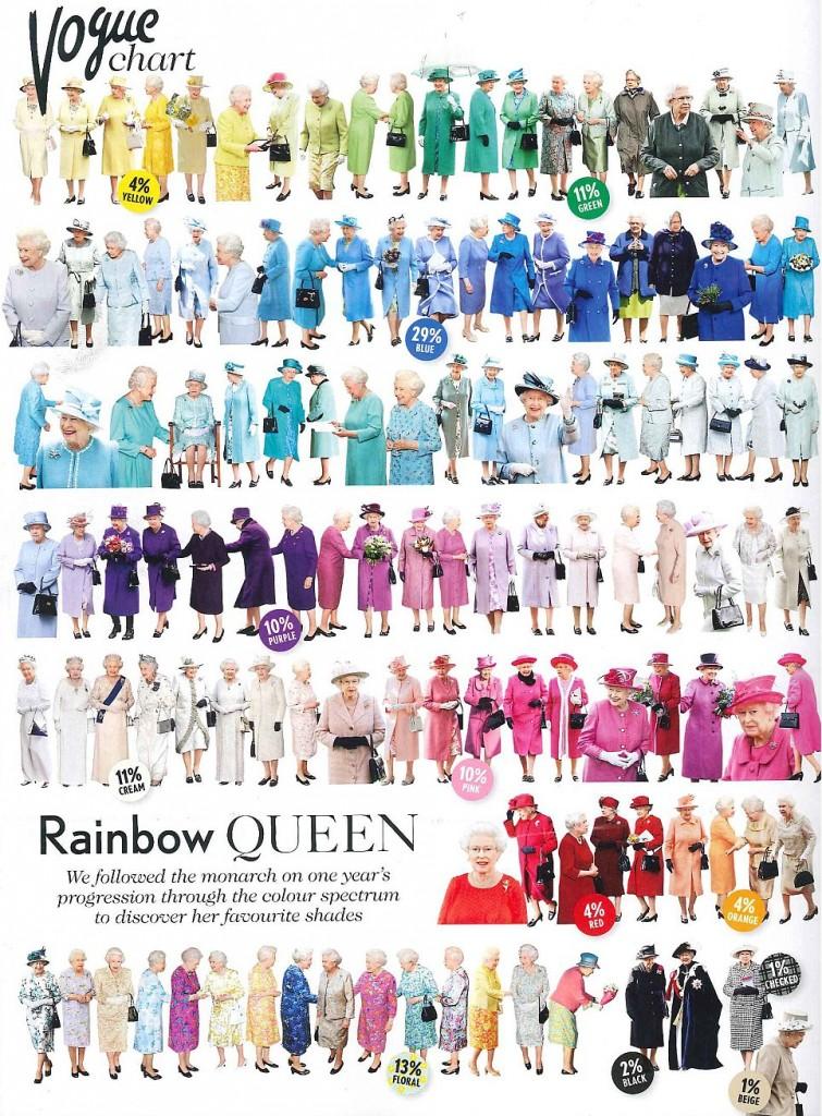 Queen Vogue