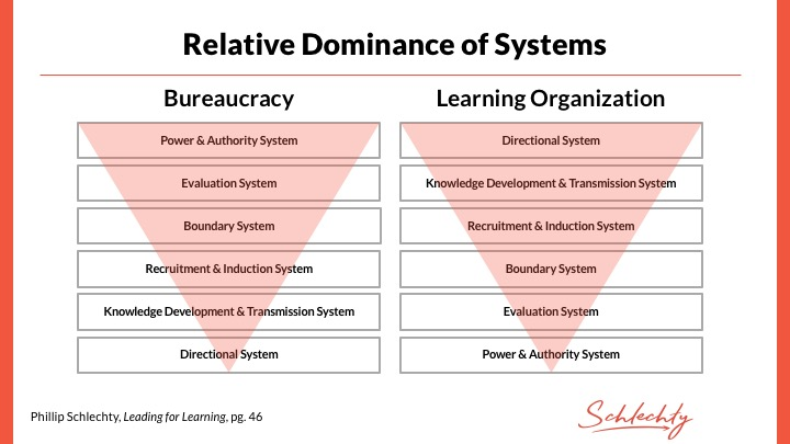 relative dominance of systems.jpg