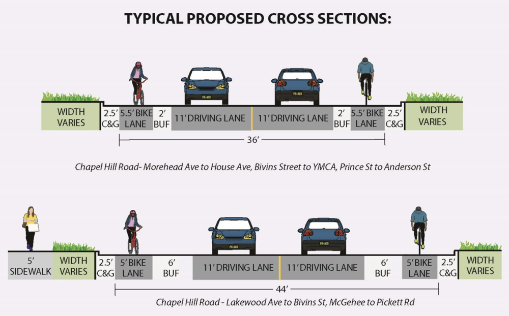 Wide buffers help experienced bicyclists feel safer but we should be introducing physical protection elements so everyone can feel comfortable bicycling