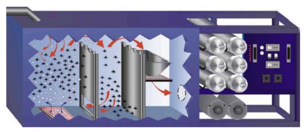 Sistema Hydrokleen para el tratamiento de aguas residuales