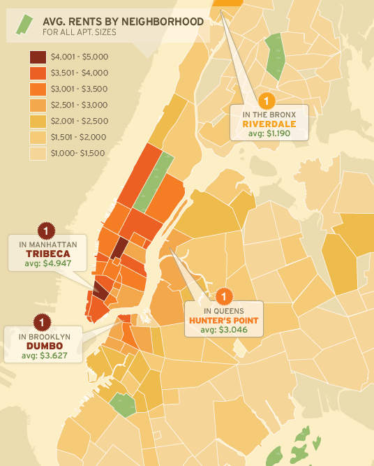 Average rents by neighborhoods.