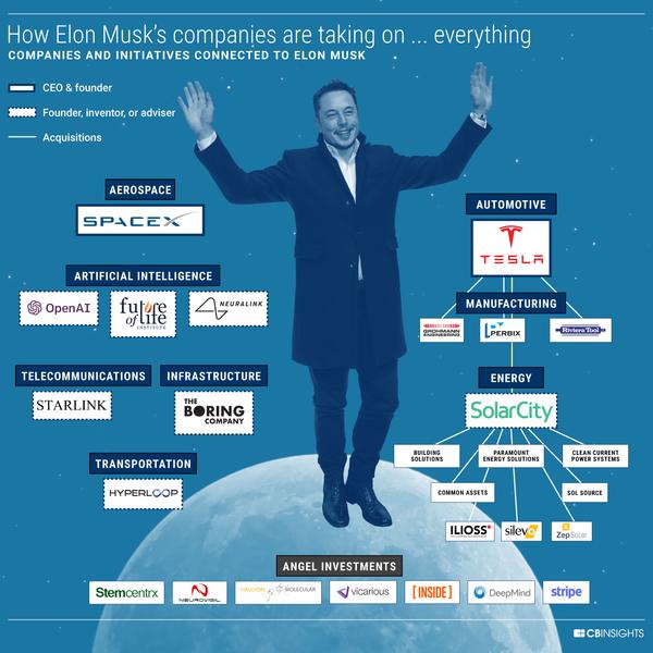 elon-musk-companies_grande.png