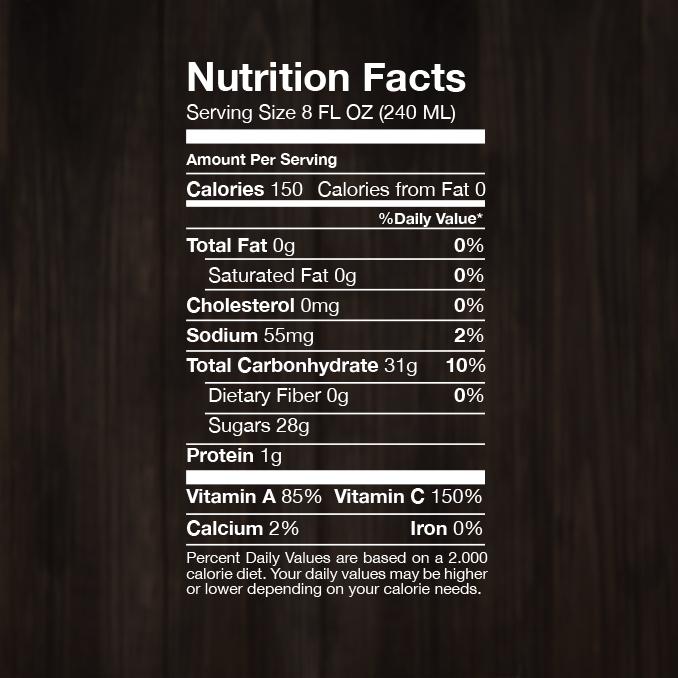 nutrition_mango.jpg
