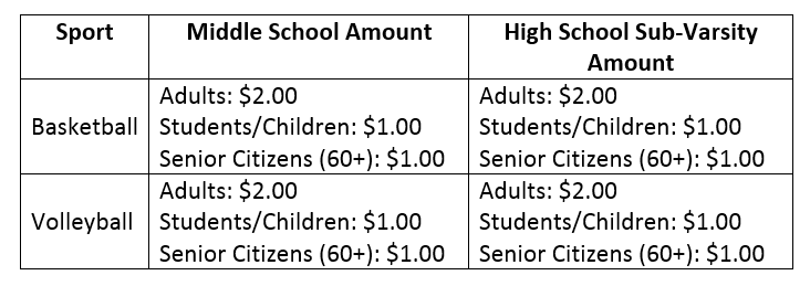 Entrance Fees.PNG