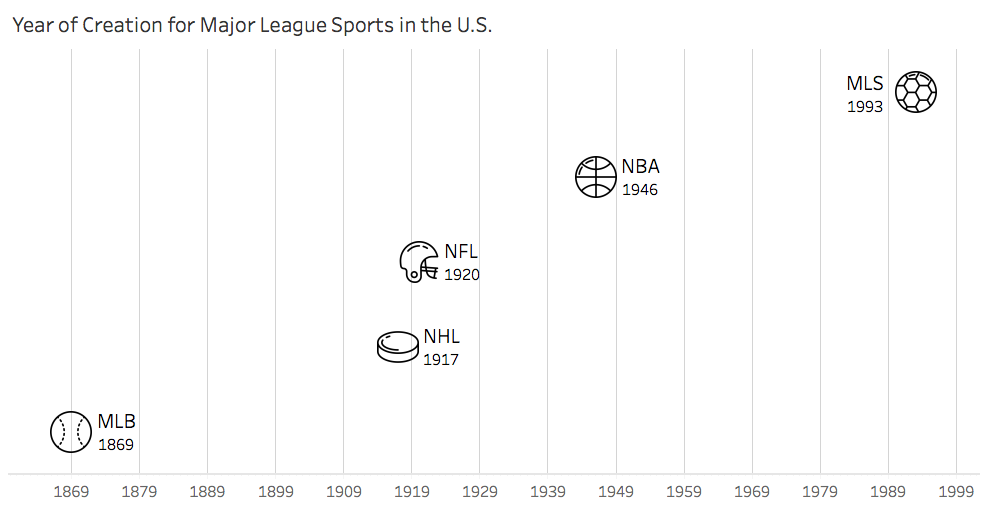 major-league-sports