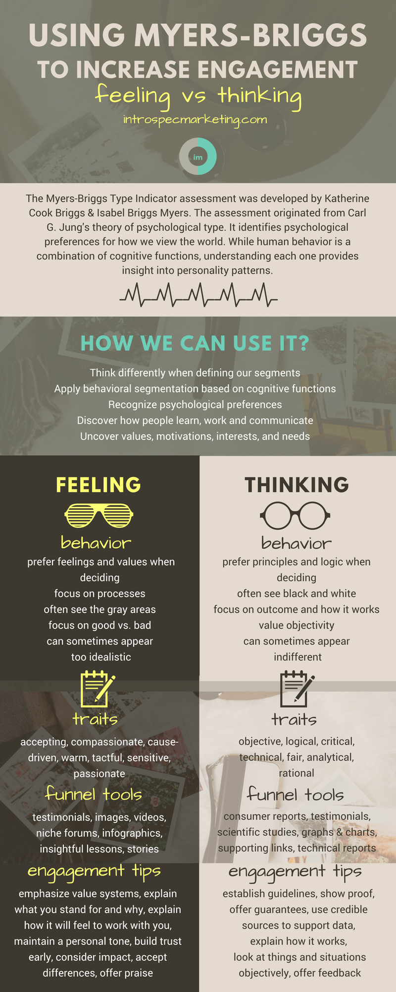 Using Myers-Briggs to Increase Engagement: Feeling vs Thinking