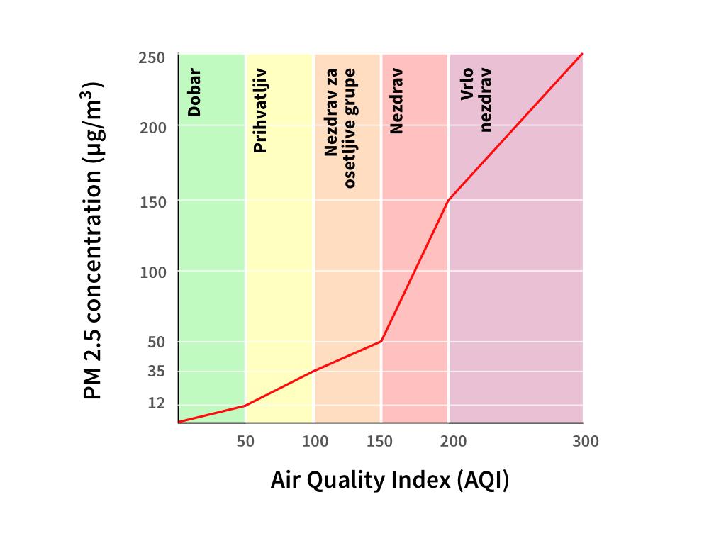 AQI-graph.png
