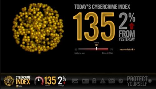 CYBERCRIME INDEX.jpg