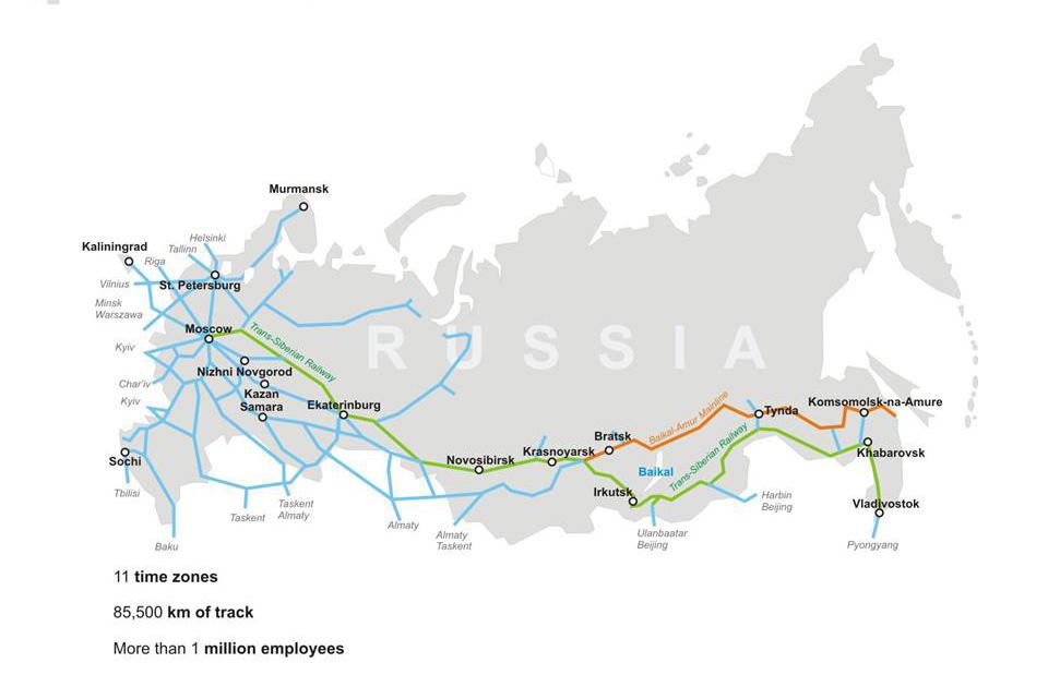 مسارات القطار في روسيا