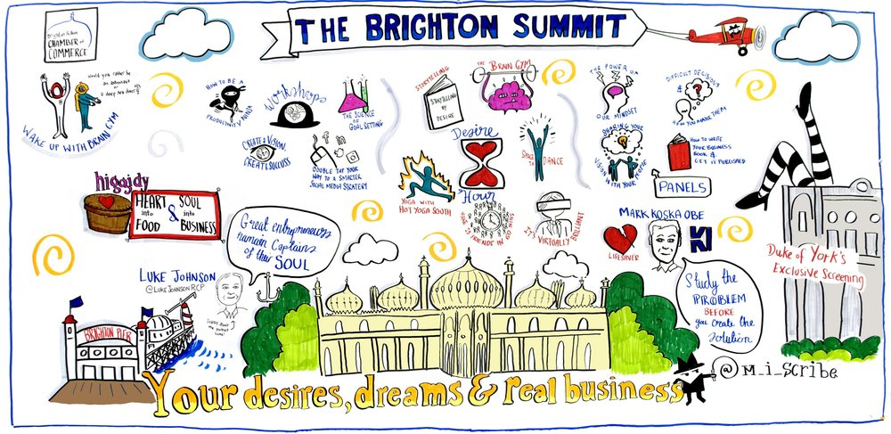 This graphic recording was designed to capture the essence of the Brighton Summit 2016.