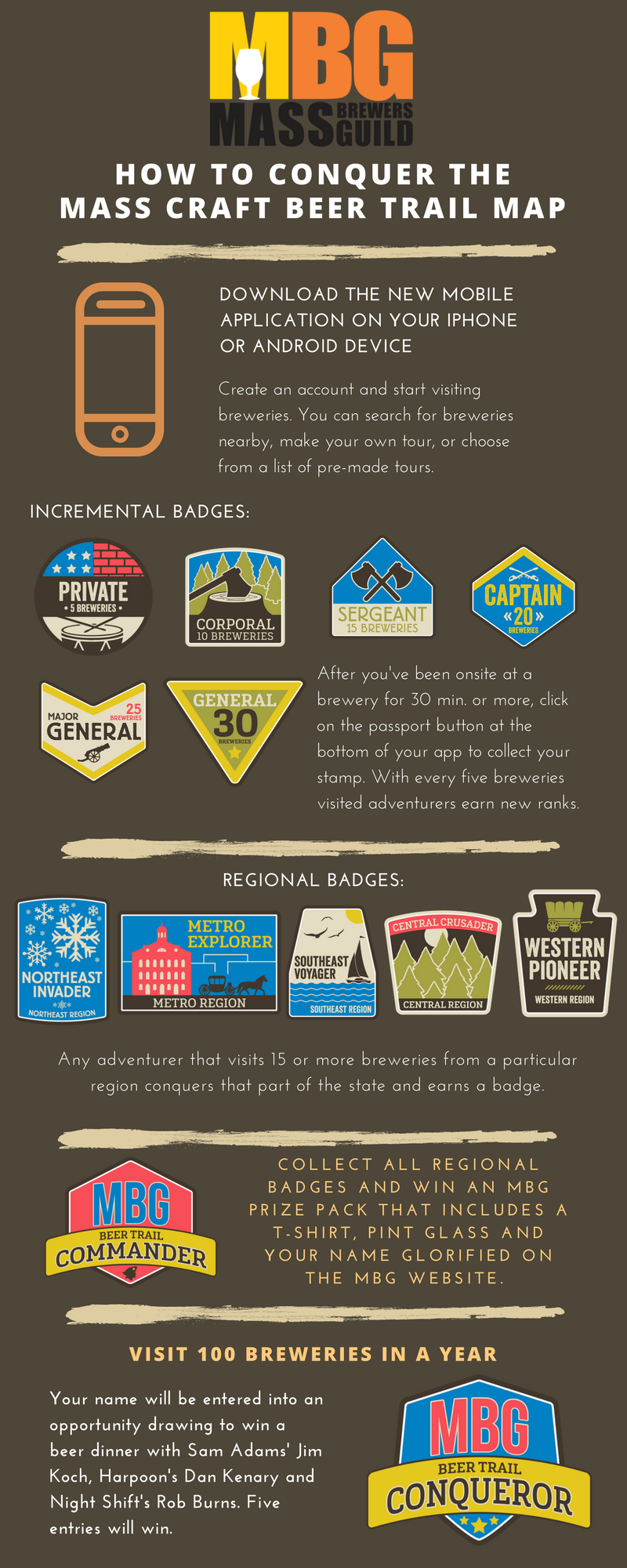 Mass Craft Beer Badge Incentive Program-2.png
