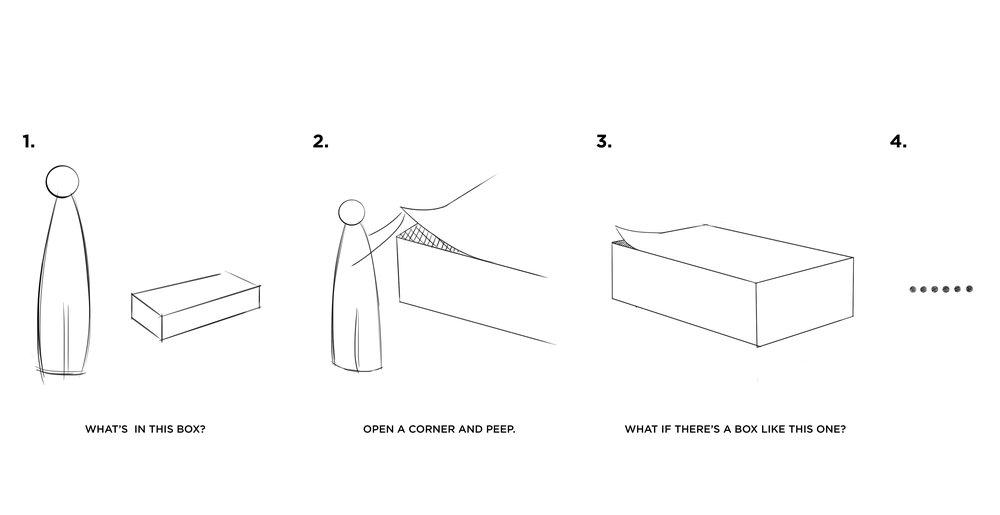 好奇心储物盒网站说明图 1.jpg