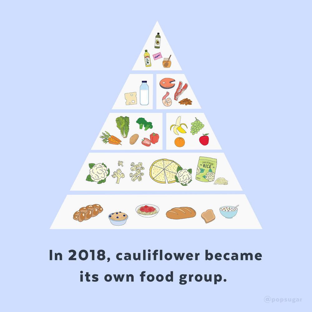 PS18_11_23_NB_IG_Fitness_Cauliflower_V2.jpg