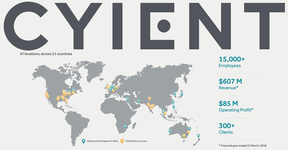 cyientmap.png