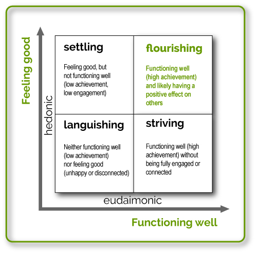 flourishing-grid-2.jpg