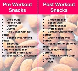 Power snacks before and after workouts  #Dojo3 #KravMaga #KravMagaRenton #Fitness #D3CF #CrossFit #D3Fit #D3DanceFitness #healthylifestyle #healthychoices #getfit #fitnessgoals