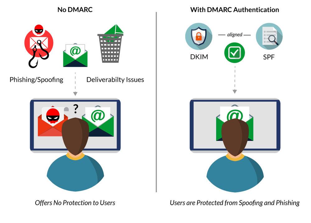 dmarc-overview.jpg