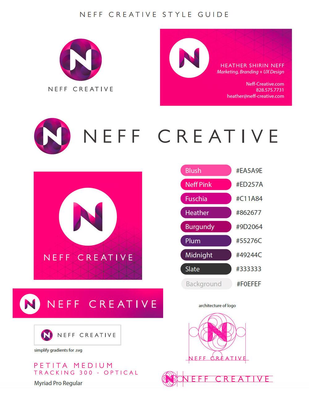 Neff-style-guide.jpg