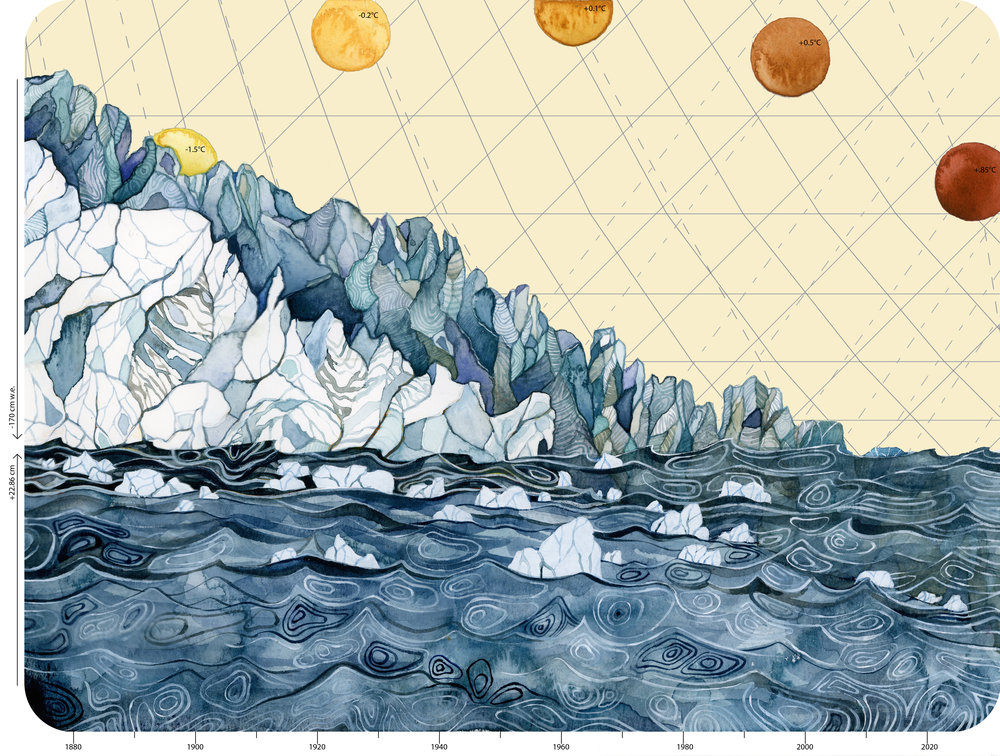 Climate Change Data.jpg