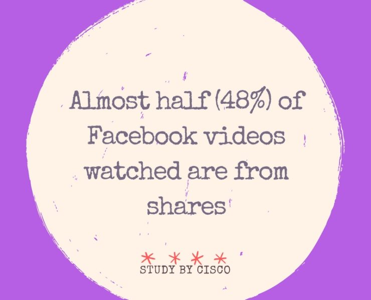 100-MILLION-hours-of-video-are-watched-on-Facebook-everyday-2-740x600.jpg