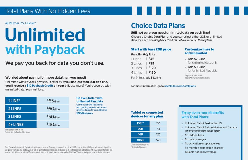 Latest US Cellular Plans