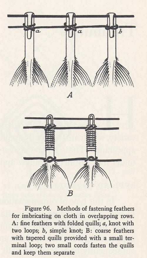 "A demonstration of feather weaving from ""Textiles of Ancient Peru and Their Techniques,"" Raoul d'Harcourt, 1962."