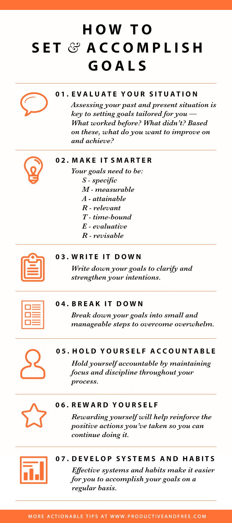 Set and accomplish goals | ProductiveandFree.com