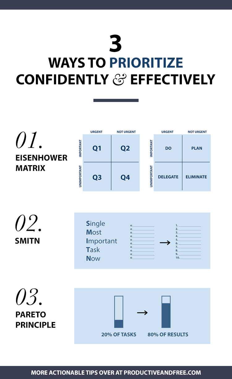 3 Ways To Prioritize Confidently and Effectively | ProductiveandFree.com
