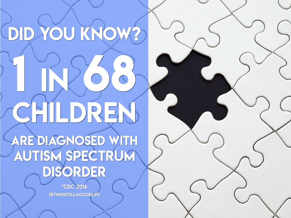 1 in 68 children are diagnosed with Autism ASD - Autism Awareness Month Social Media Images