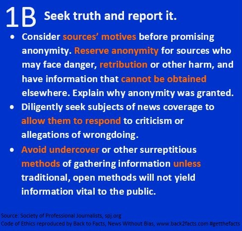 National Public Radio's Ethics Handbook provides  guidelines  on anonymous sources.  NYU School of Journalism:  Info in a story  should generally not be a surprise to the subjects.  Case studies of undercover reporting:  Harper's   Dateline   ABC News  (Food Lion)