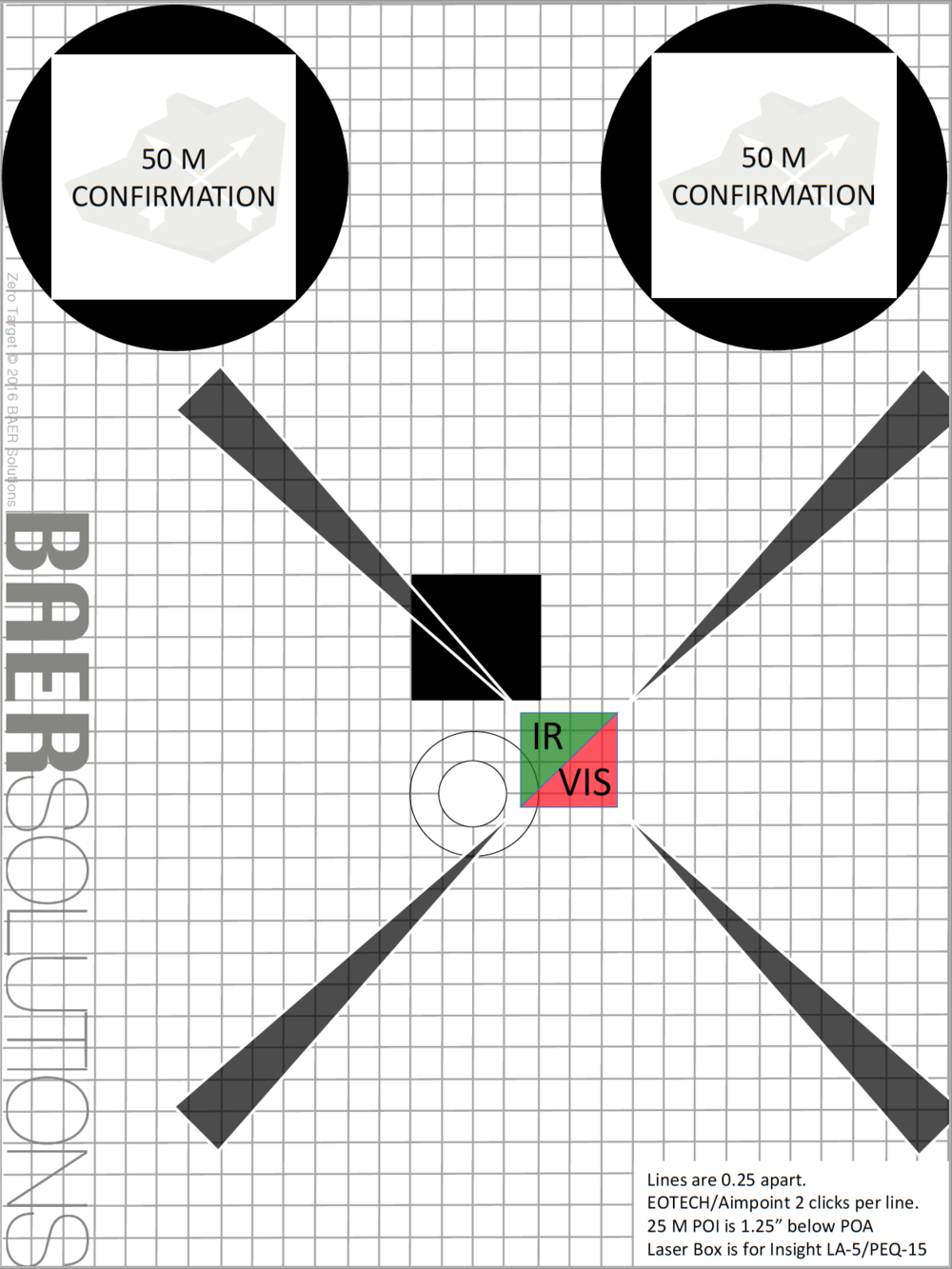 Free Targets Baer Solutions