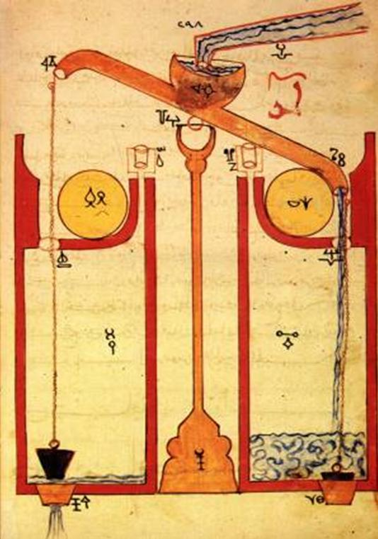 The Book of Ingenious Mechanical Devices