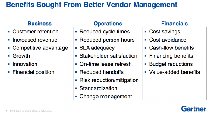 gartner-better-vendor-management.png