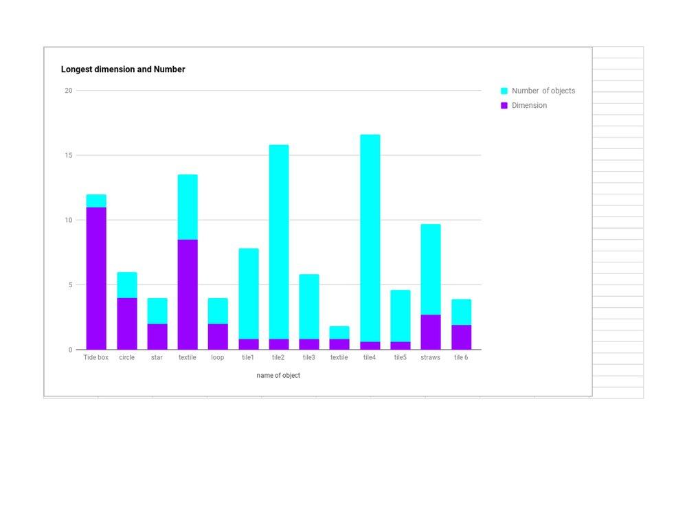 sculpture graphs - Sheet2 (1).jpg