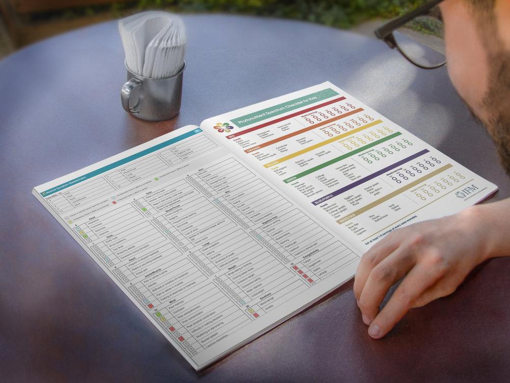 Personalized Health Score Sample Report
