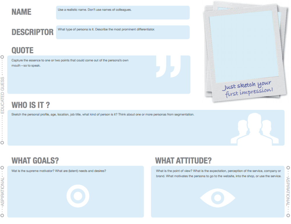 This  template  from Creative Companion is one example of a persona template. There are several flavors for personas, but most include name, goals, highlighted attributes, personality, and challenges.
