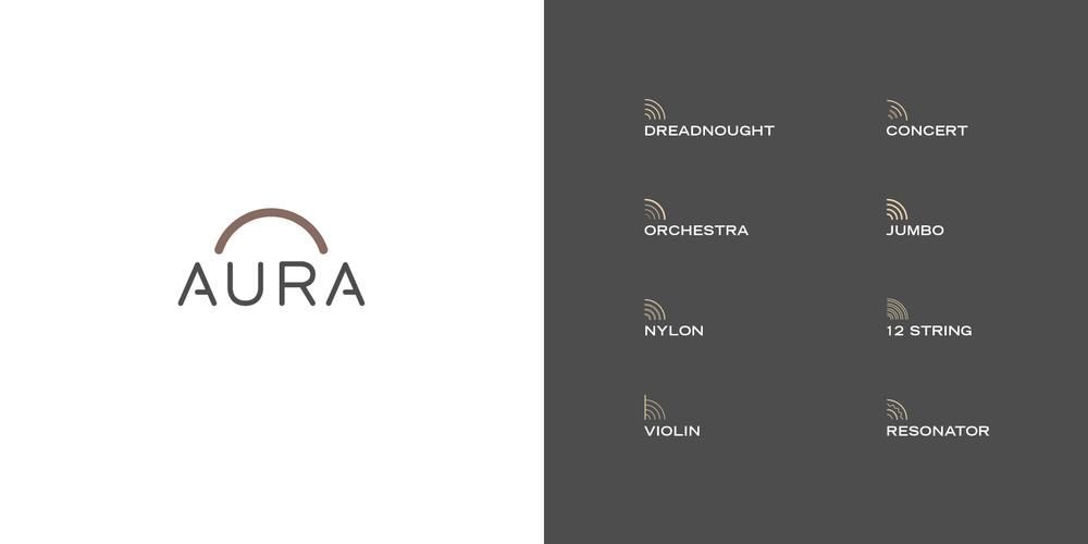 Aura Acoustic Imaging