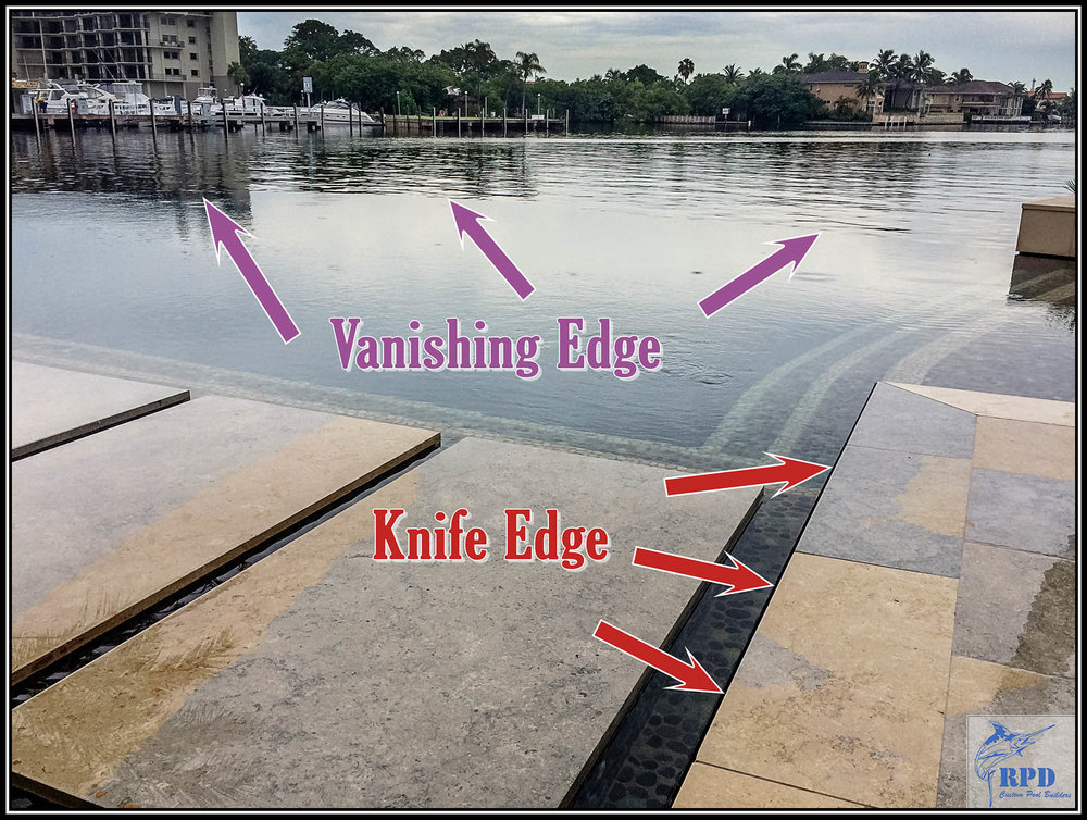 Knife + Vanishing Edge Swimming Pool
