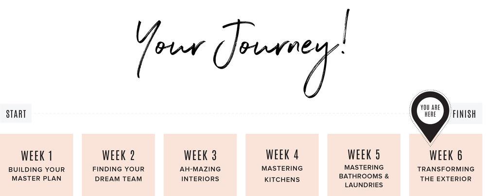 Week 6 Journey Tracker.png