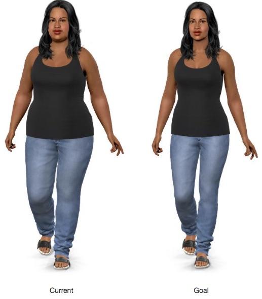 Image Source: Model My Diet