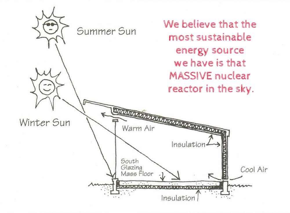 The most sustainable energy source we have is that MASSIVE nuclear reactor in the sky.
