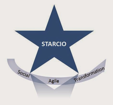 Social, Agile, and Transformation