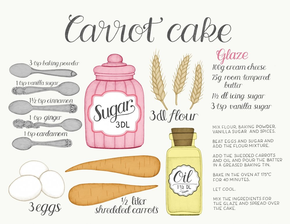 Carrot cake recipe illustration by  Tove Larris .