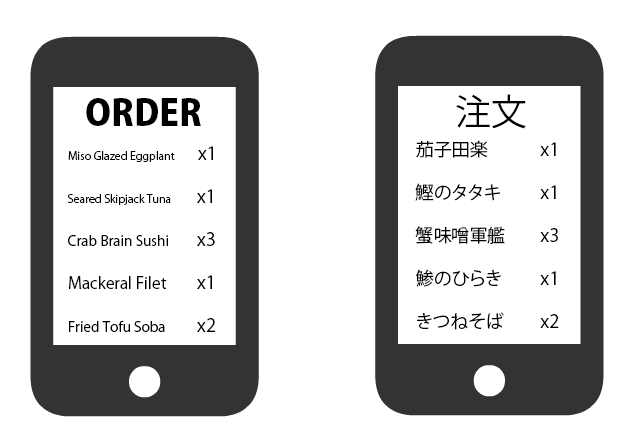 Show Staff Your Order