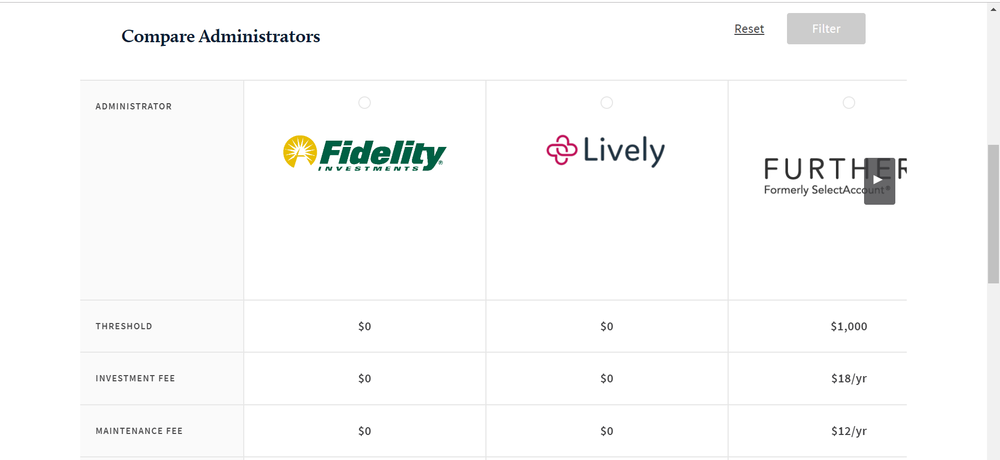 Compare Top Investment HSA Administrators -