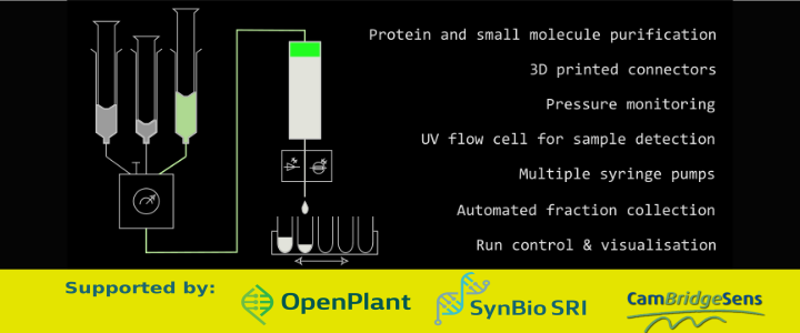A low-cost, pressurized liquid chromatography system for protein ...