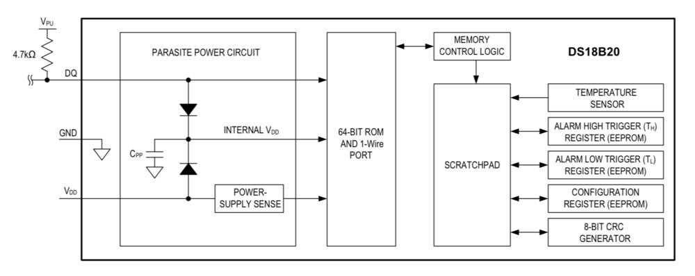 Download Arduino UNO and Multipurpose Shield pinouts (PDF. 1. MB)
